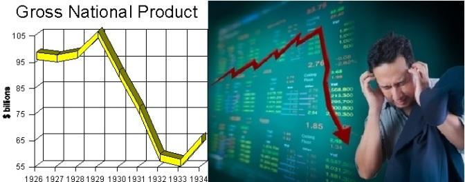 วิกฤตเศรษฐกิจโลกระยะยาว