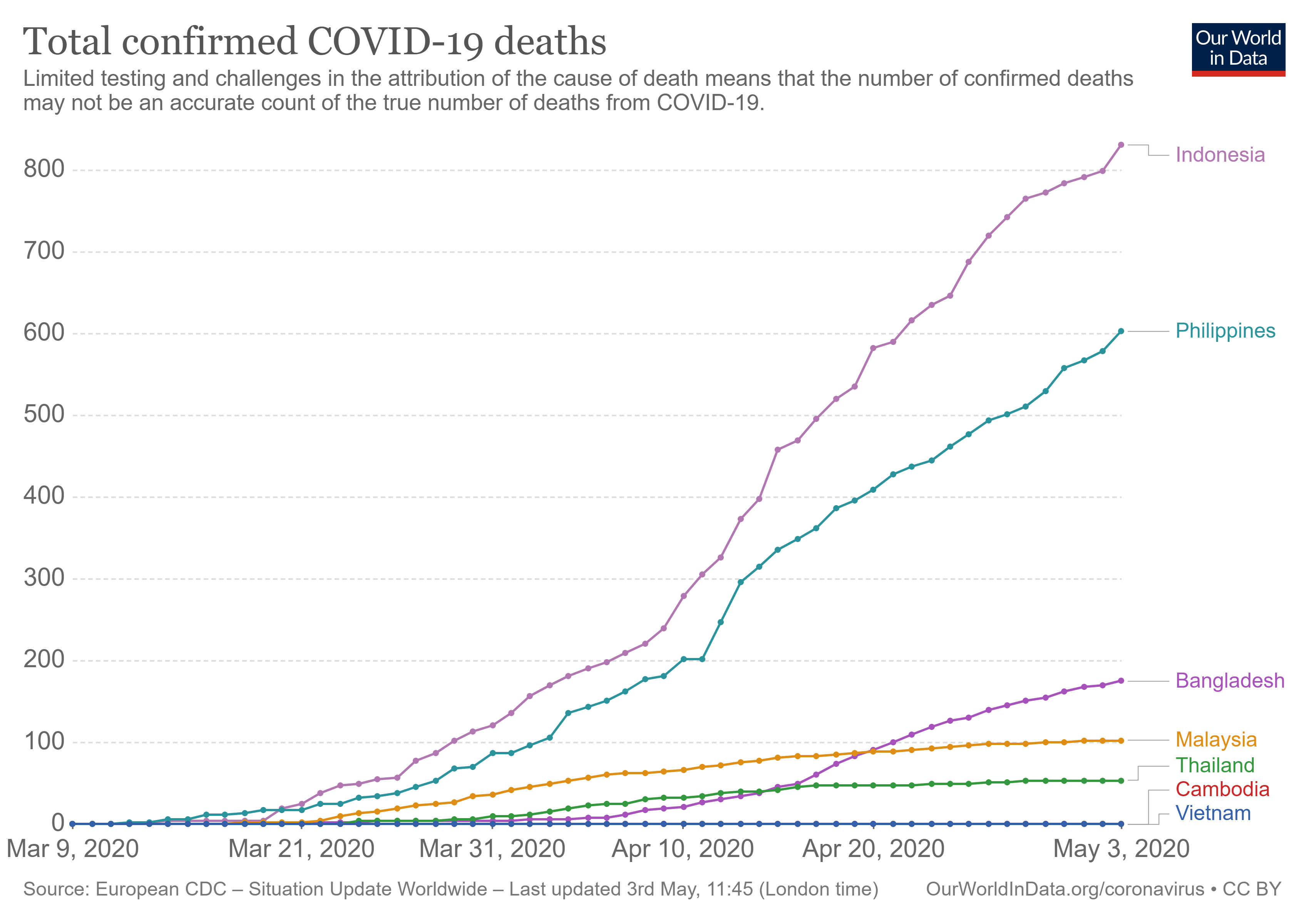 total-deaths-covid-19
